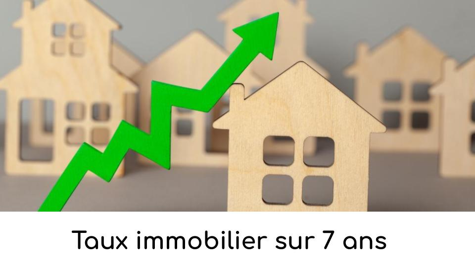 Taux immobilier 7 ans