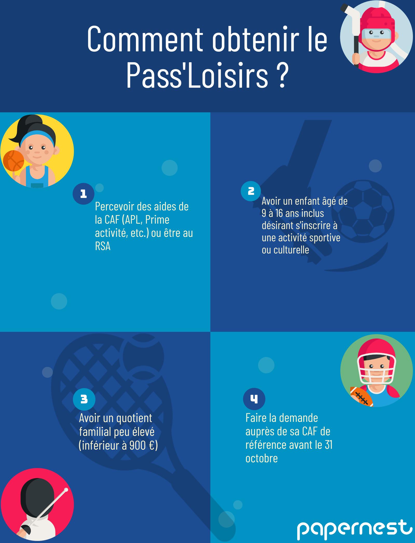 Pass'Loisirs