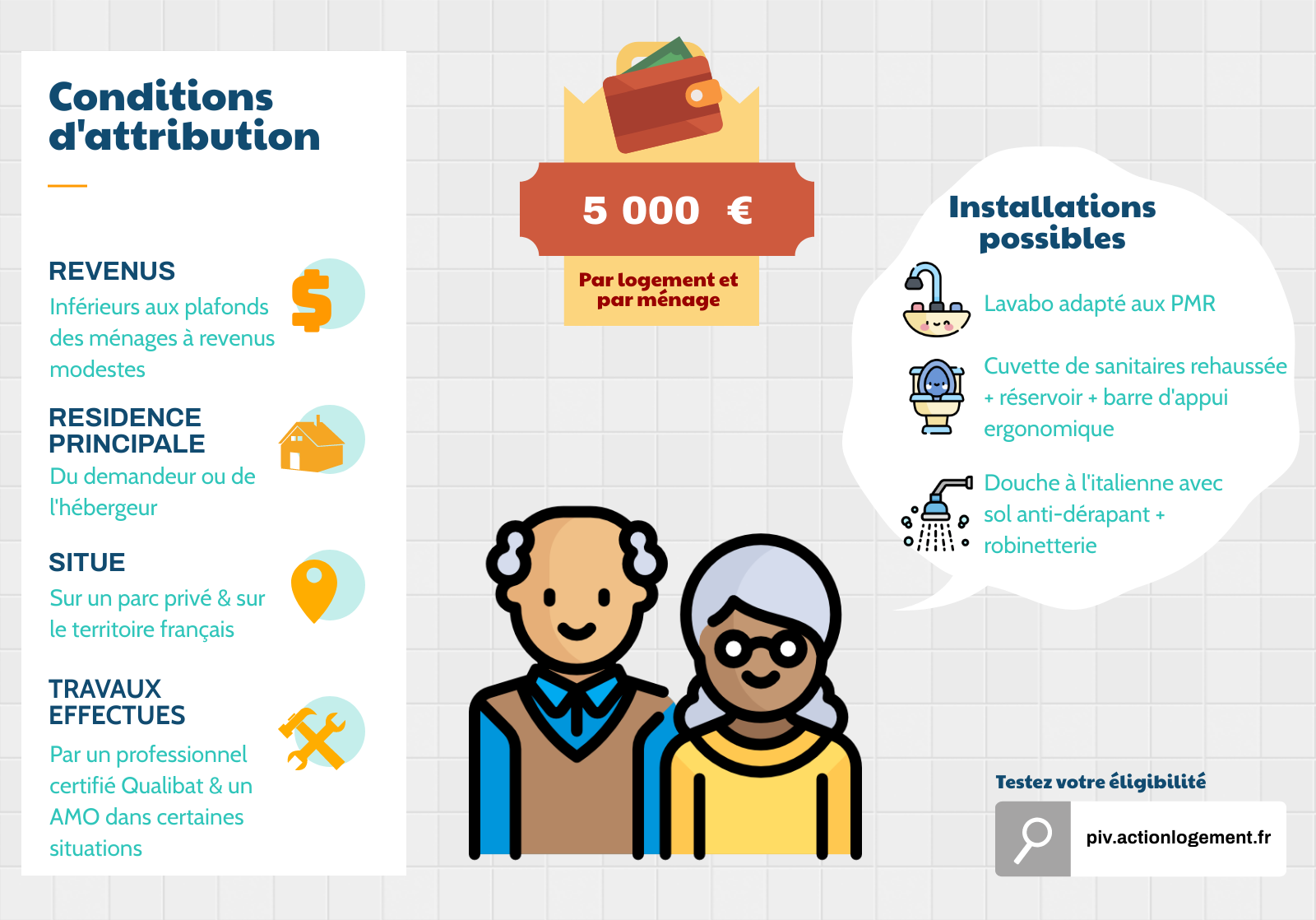 Infographie aide adaptation logement vieillesse