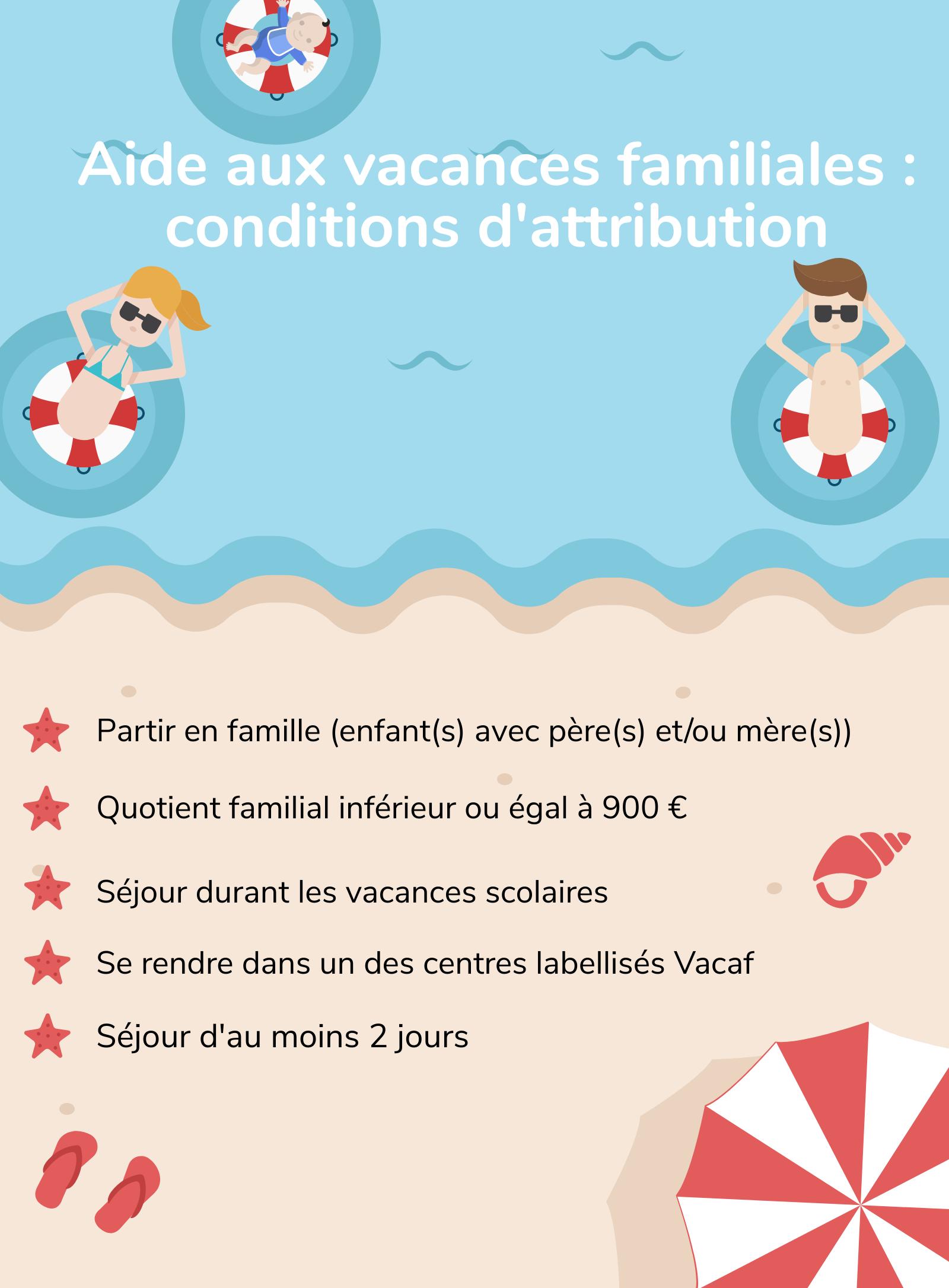 infographie AVF