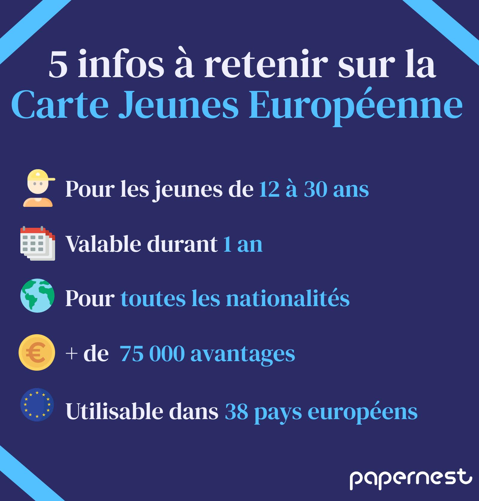 carte jeunes européenne infographie