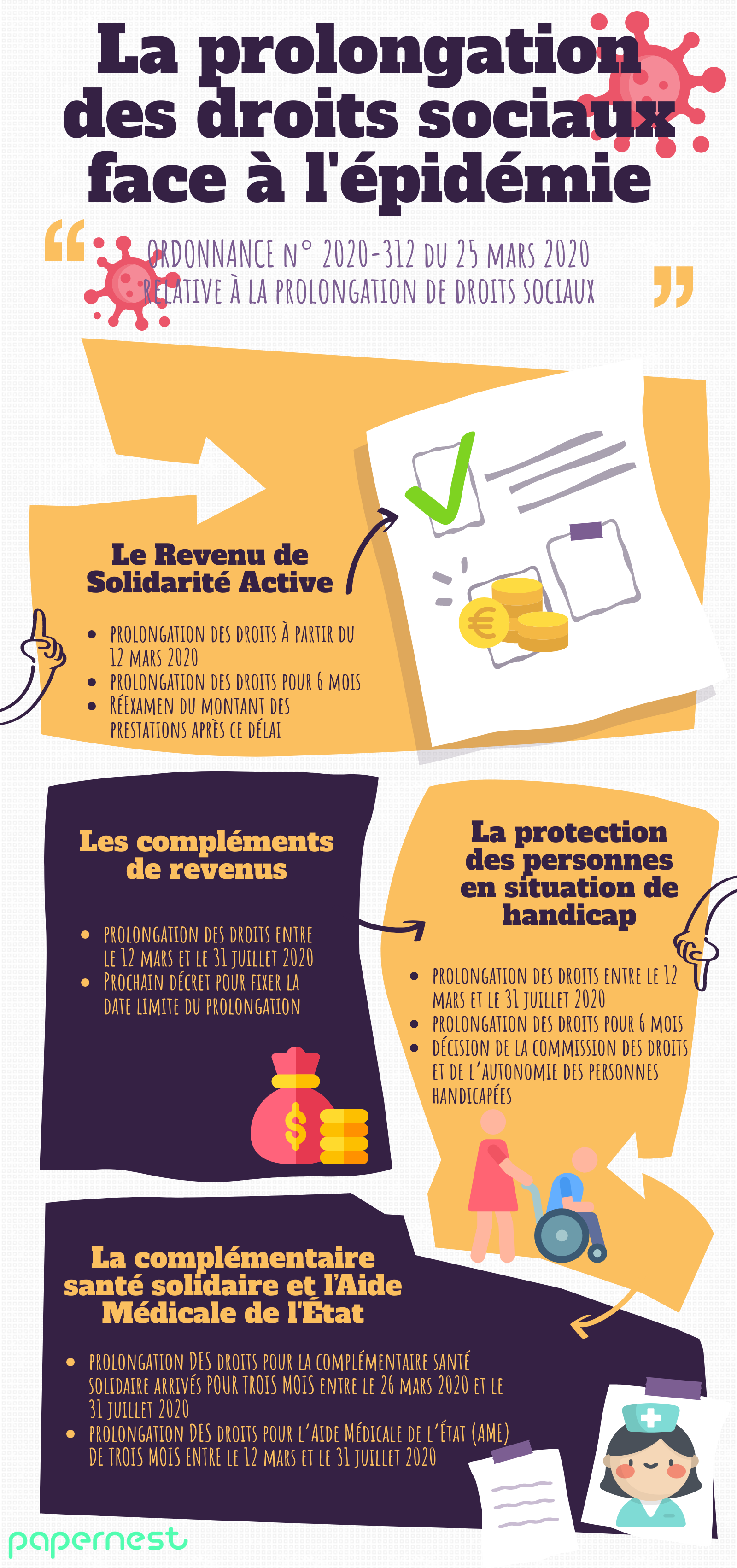 Prolongation droits sociaux COVID-19 infographie